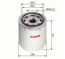 Element filtrant uscator aer compresor BOSCH